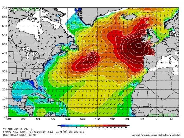 surf enorme en france - dépression - prévision