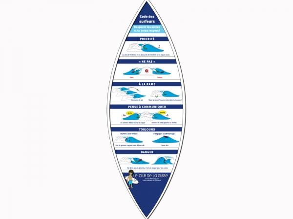 Les régles de priorité en surf