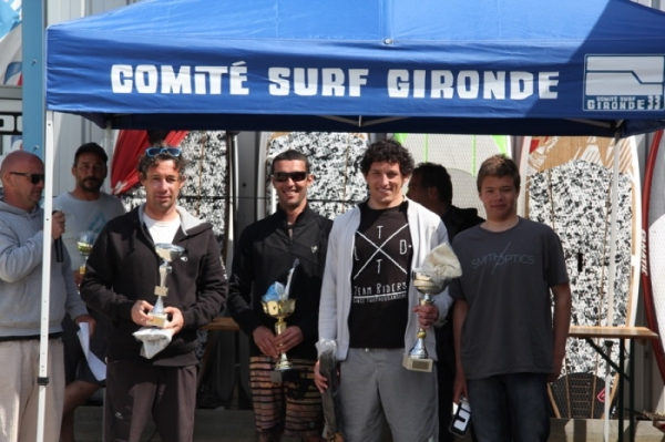 resultat coupe gironde soulac