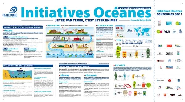 INITIATIVES OCEANES 2014