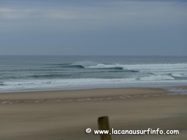Bilan Surf Avril 2020