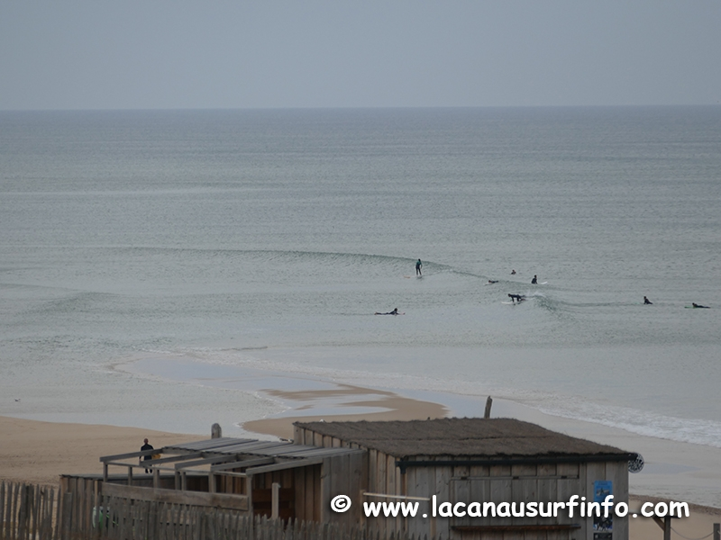 Bilan Surf Septembre 2021
