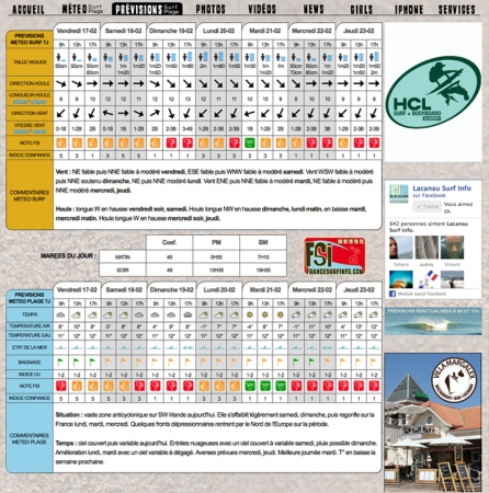 lacanau surf info surf report prevision