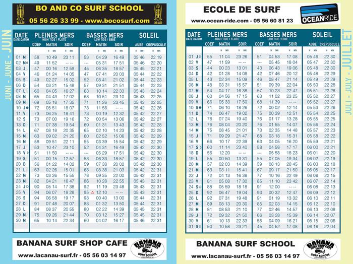 guide des marées lacanau surf info 2021